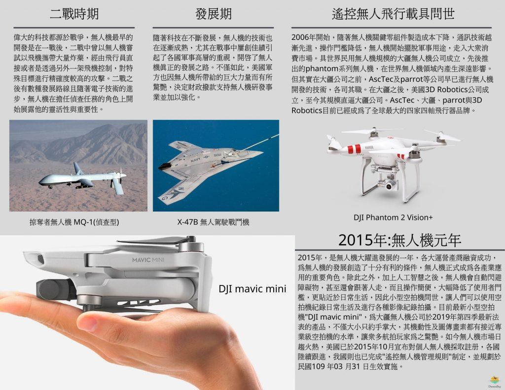 2020無人機知識總整理-演進