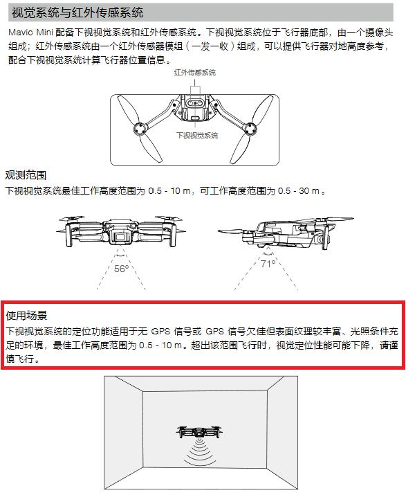 【空拍機入門】十個新手入手DJI空拍機最常見的迷思