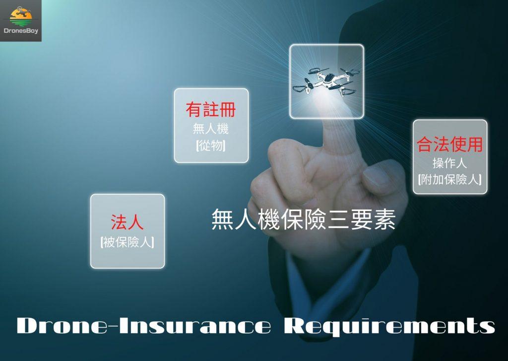 無人機保險三要素
