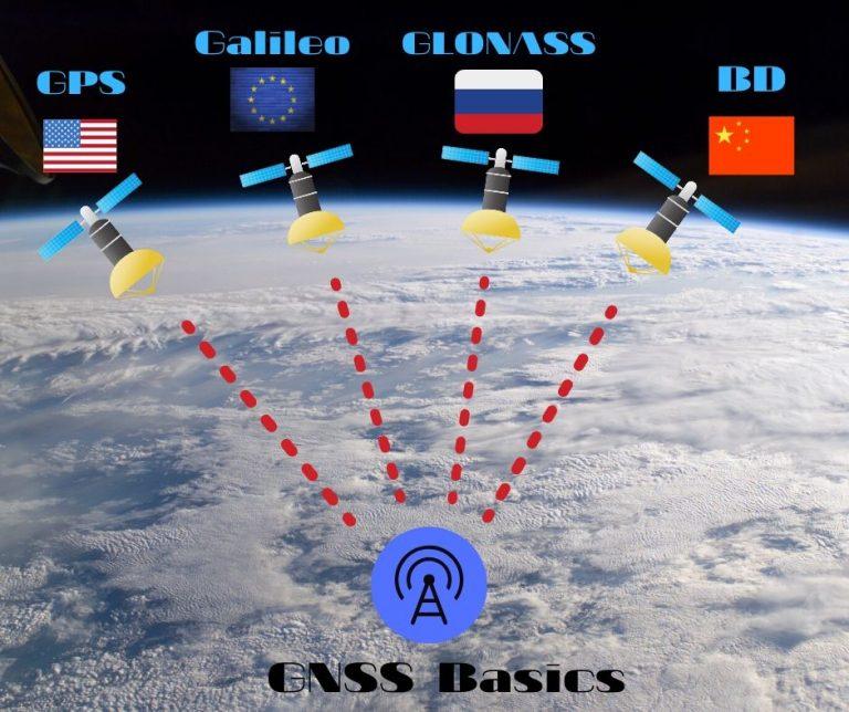 GNSS Basics