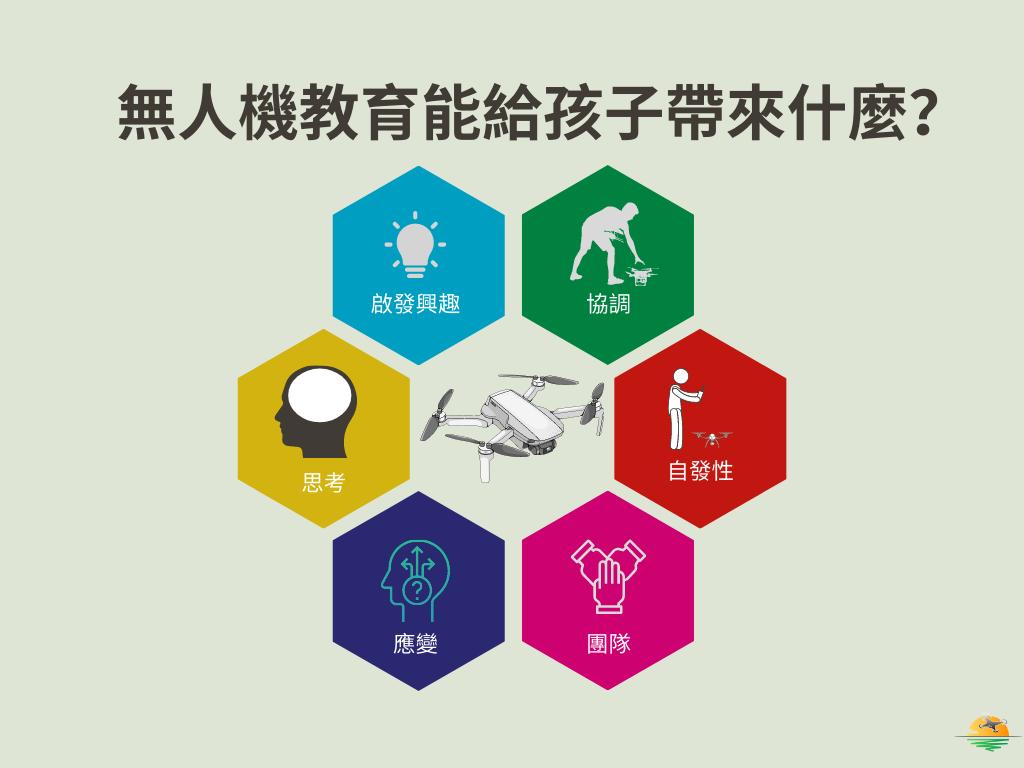台灣無人機-無人機教育能給孩子帶來什麼?