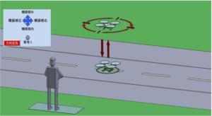 無人機術科測驗